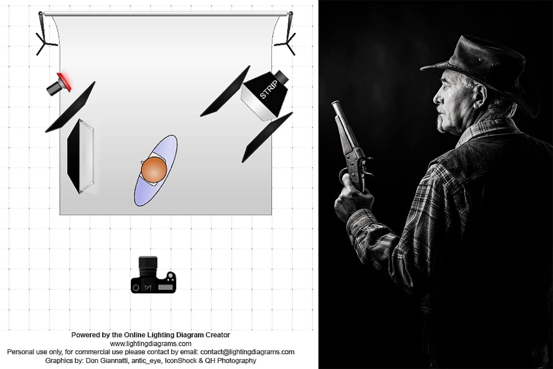 Astonishing Come Creare Un Lighting Diagram Fulvio Villafulvio Villa Wiring Digital Resources Jebrpcompassionincorg
